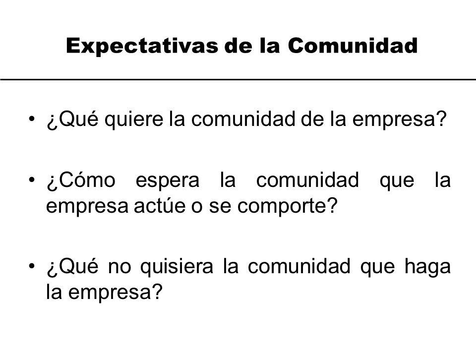 Expectativas de la Comunidad ¿Qué quiere la comunidad de la empresa? ¿Cómo espera la comunidad que la empresa actúe o se comporte? ¿Qué no quisiera la