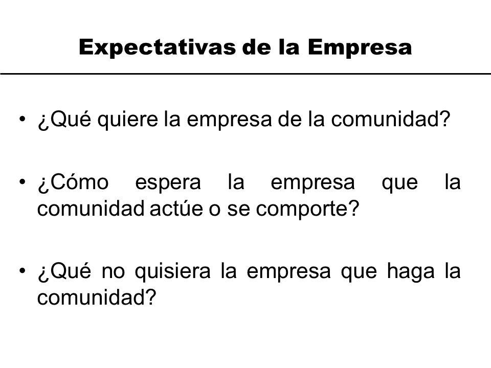 Expectativas de la Empresa ¿Qué quiere la empresa de la comunidad? ¿Cómo espera la empresa que la comunidad actúe o se comporte? ¿Qué no quisiera la e