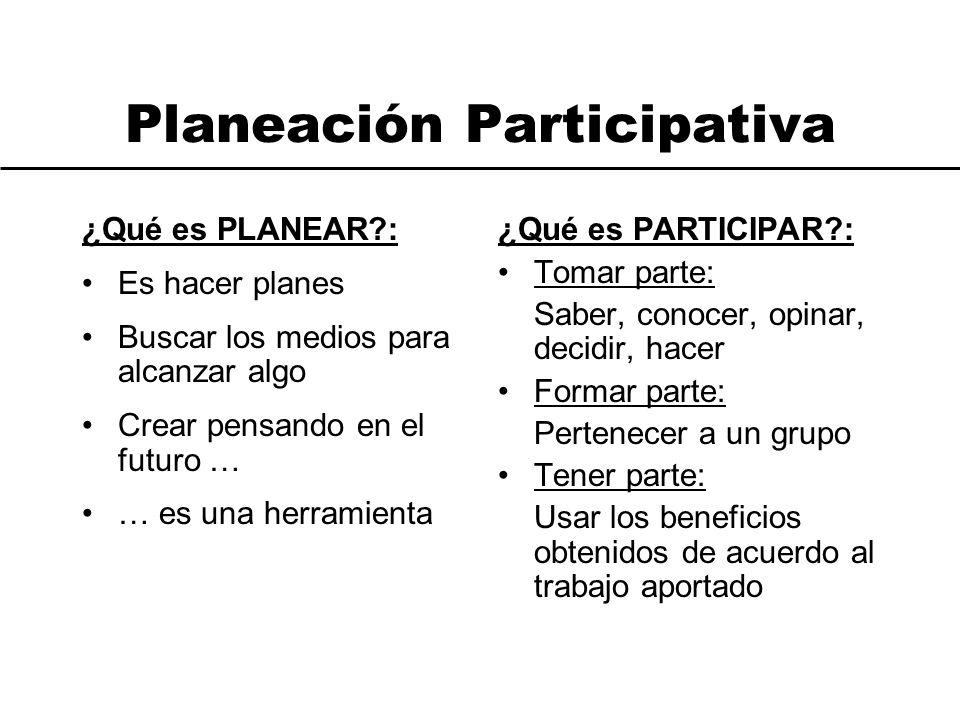 Planeación Participativa ¿Qué es PLANEAR?: Es hacer planes Buscar los medios para alcanzar algo Crear pensando en el futuro … … es una herramienta ¿Qu
