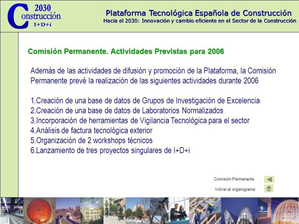 Plataforma Tecnológica Española de Construcción Hacia el 2030: Innovación y cambio eficiente en el Sector de la Construcción Comisión Permanente.