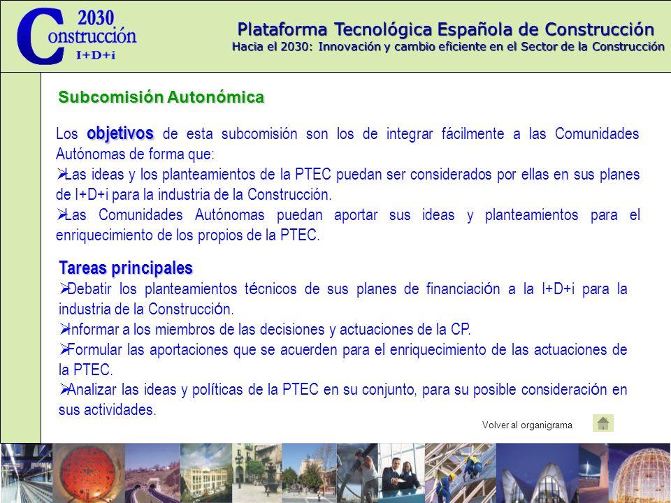 Plataforma Tecnológica Española de Construcción Hacia el 2030: Innovación y cambio eficiente en el Sector de la Construcción Subcomisión Autonómica objetivos Los objetivos de esta subcomisión son los de integrar fácilmente a las Comunidades Autónomas de forma que: Las ideas y los planteamientos de la PTEC puedan ser considerados por ellas en sus planes de I+D+i para la industria de la Construcción.