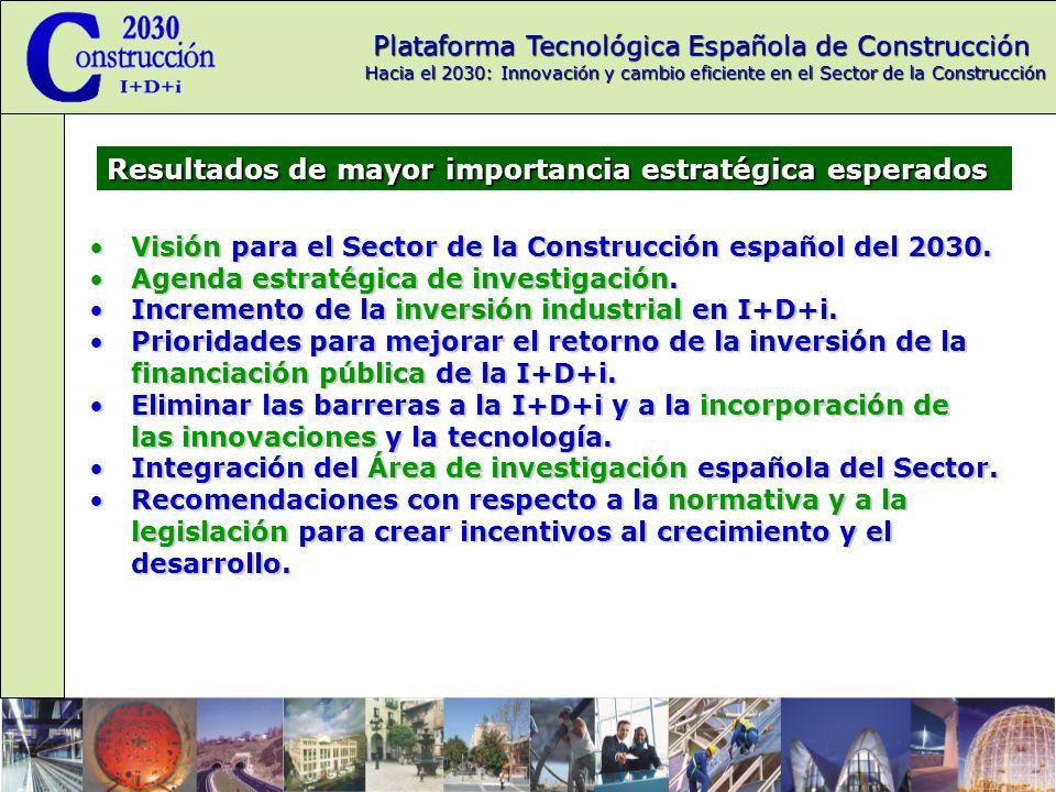 Plataforma Tecnológica Española de Construcción Hacia el 2030: Innovación y cambio eficiente en el Sector de la Construcción Visión para el Sector de la Construcción español del 2030.Visión para el Sector de la Construcción español del 2030.