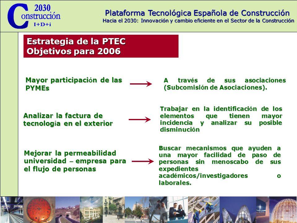Plataforma Tecnológica Española de Construcción Hacia el 2030: Innovación y cambio eficiente en el Sector de la Construcción Estrategia de la PTEC Objetivos para 2006 Analizar la factura de tecnolog í a en el exterior A trav é s de sus asociaciones (Subcomisi ó n de Asociaciones).