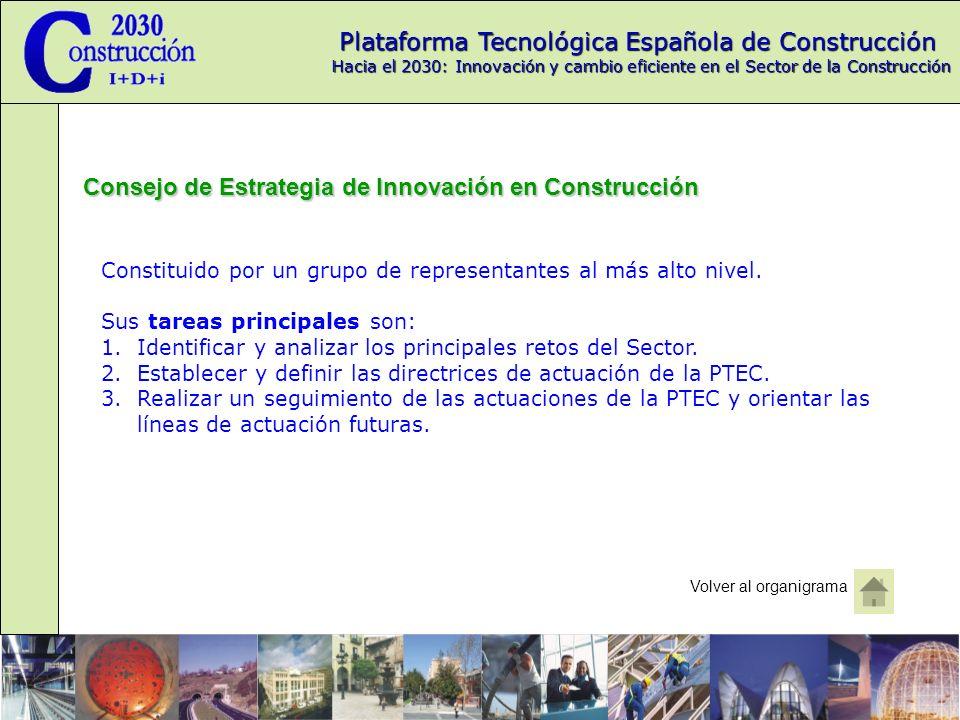 Plataforma Tecnológica Española de Construcción Hacia el 2030: Innovación y cambio eficiente en el Sector de la Construcción ACTIVIDADES DE LAS LÍNEAS ESTRATÉGICAS EN 2005 - 2006 Líneas Estratégicas Volver al organigrama AGENDA ESTRATÉGICA VISIÓN 2030 OTROS DOCUMENTOS PROYECTOS APROBADOS PROYECTOS 2006 CIUDADES Y EDIFICIOS HABITAT 2030 C.