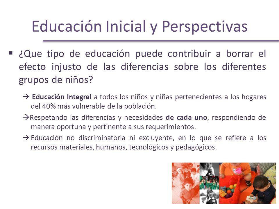 Educación Inicial y Perspectivas ¿Que tipo de educación puede contribuir a borrar el efecto injusto de las diferencias sobre los diferentes grupos de niños.