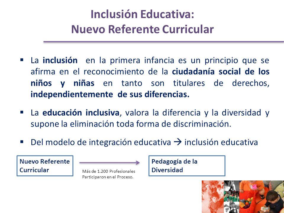 Inclusión Educativa: Nuevo Referente Curricular La inclusión en la primera infancia es un principio que se afirma en el reconocimiento de la ciudadanía social de los niños y niñas en tanto son titulares de derechos, independientemente de sus diferencias.