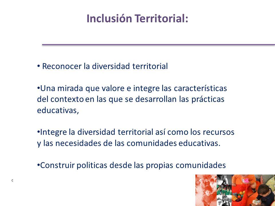 Inclusión Territorial: c Reconocer la diversidad territorial Una mirada que valore e integre las características del contexto en las que se desarrollan las prácticas educativas, Integre la diversidad territorial así como los recursos y las necesidades de las comunidades educativas.