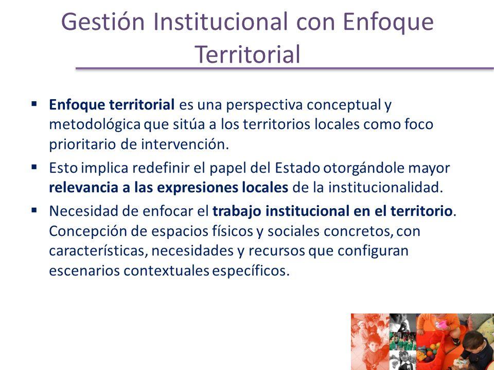 Gestión Institucional con Enfoque Territorial Enfoque territorial es una perspectiva conceptual y metodológica que sitúa a los territorios locales como foco prioritario de intervención.