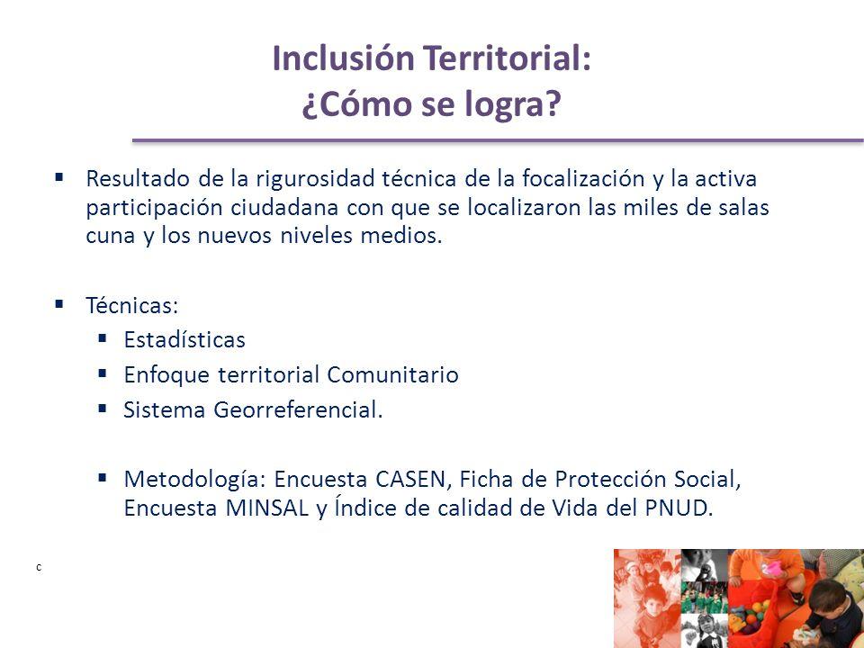 Inclusión Territorial: ¿Cómo se logra.