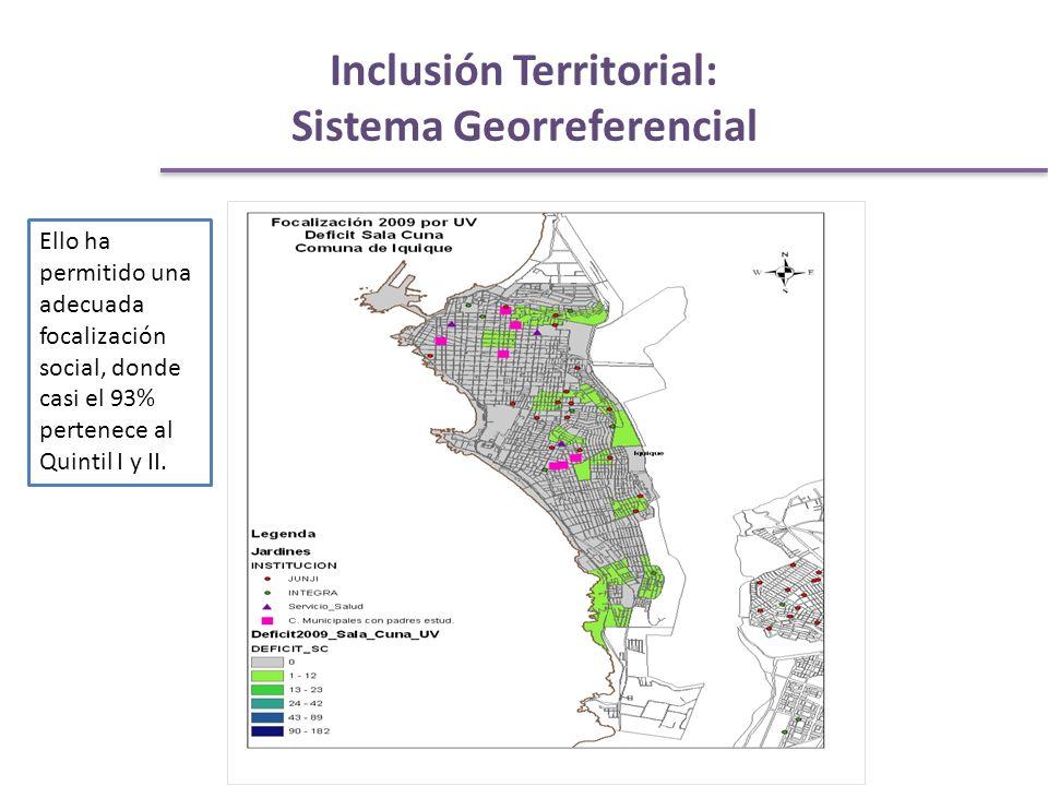 Inclusión Territorial: Sistema Georreferencial Ello ha permitido una adecuada focalización social, donde casi el 93% pertenece al Quintil I y II.