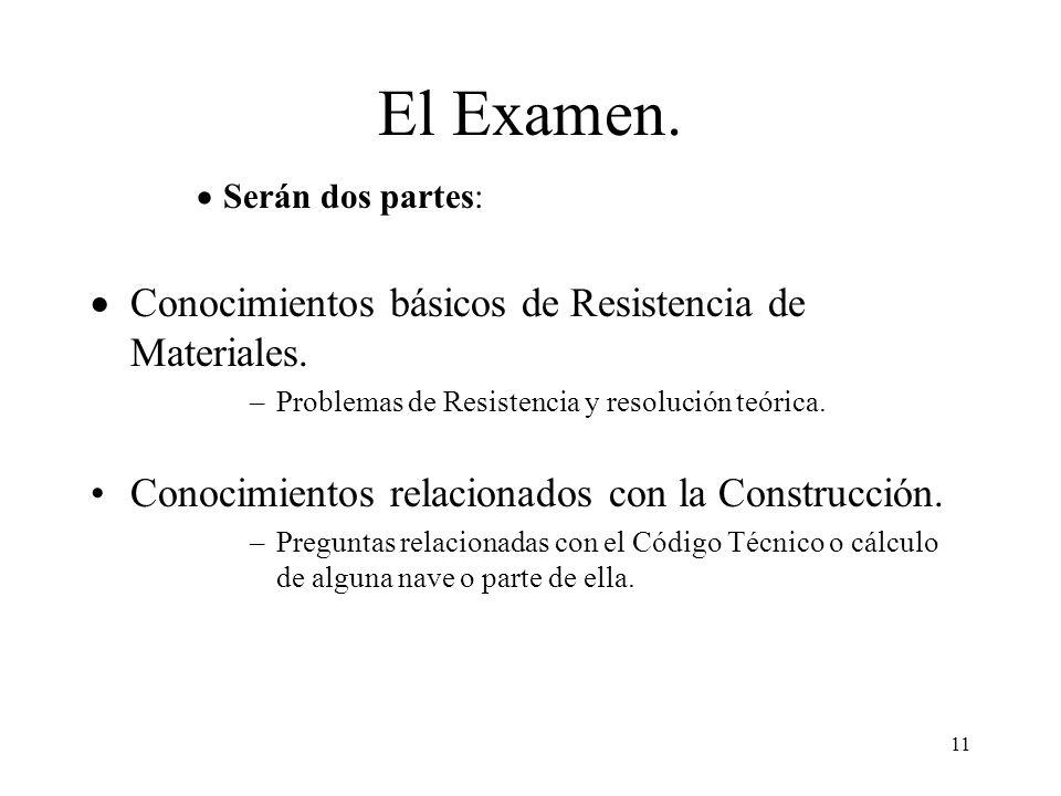 11 El Examen. Serán dos partes: Conocimientos básicos de Resistencia de Materiales. –Problemas de Resistencia y resolución teórica. Conocimientos rela