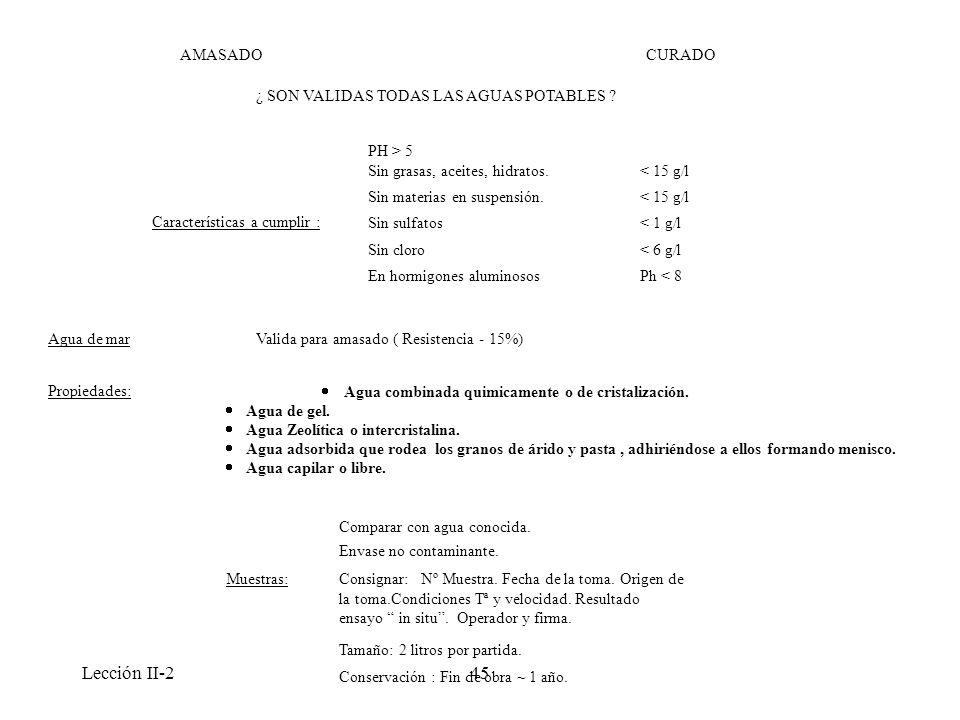 Lección II-245 AMASADOCURADO ¿ SON VALIDAS TODAS LAS AGUAS POTABLES ? Características a cumplir : PH > 5 Sin grasas, aceites, hidratos.< 15 g/l Sin ma