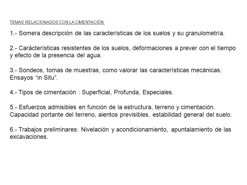 TEMAS RELACIONADOS CON LA CIMENTACIÓN. 1.- Somera descripción de las características de los suelos y su granulometría. 2.- Carácterísticas resistentes