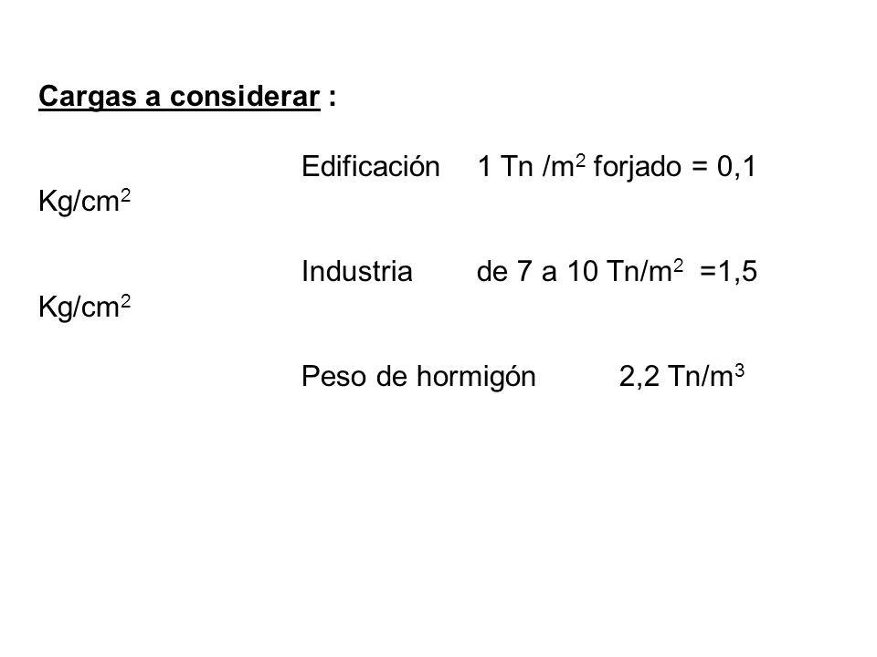 Cargas a considerar : Edificación1 Tn /m 2 forjado = 0,1 Kg/cm 2 Industria de 7 a 10 Tn/m 2 =1,5 Kg/cm 2 Peso de hormigón 2,2 Tn/m 3