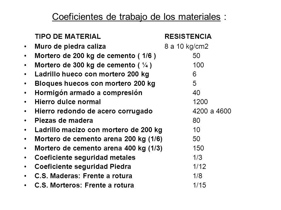 Coeficientes de trabajo de los materiales : TIPO DE MATERIALRESISTENCIA Muro de piedra caliza8 a 10 kg/cm2 Mortero de 200 kg de cemento ( 1/6 )50 Mort