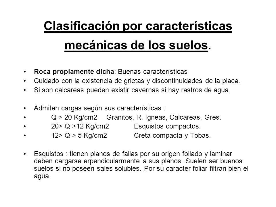 Clasificación por características mecánicas de los suelos. Roca propiamente dicha: Buenas características Cuidado con la existencia de grietas y disco