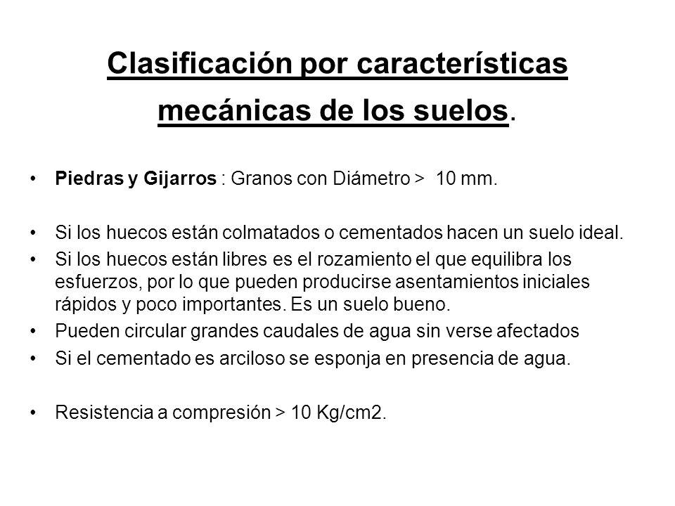 Clasificación por características mecánicas de los suelos. Piedras y Gijarros : Granos con Diámetro > 10 mm. Si los huecos están colmatados o cementad