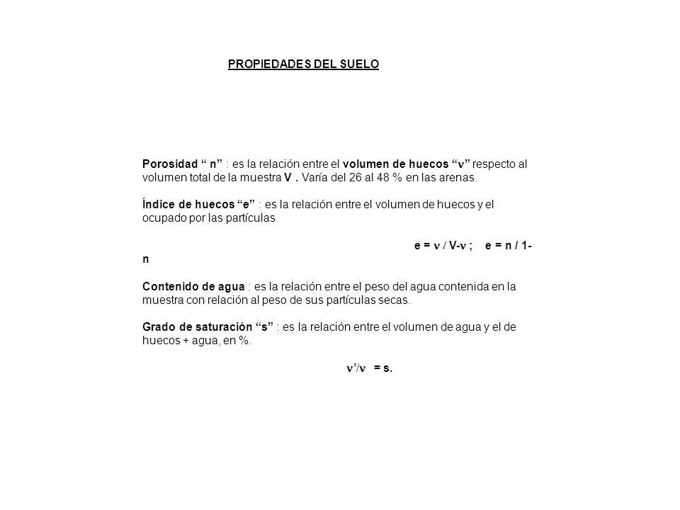 PROPIEDADES DEL SUELO Porosidad n : es la relación entre el volumen de huecos respecto al volumen total de la muestra V. Varía del 26 al 48 % en las a