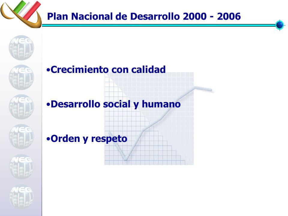 Plan Nacional de Desarrollo 2000 - 2006 Crecimiento con calidad Desarrollo social y humano Orden y respeto