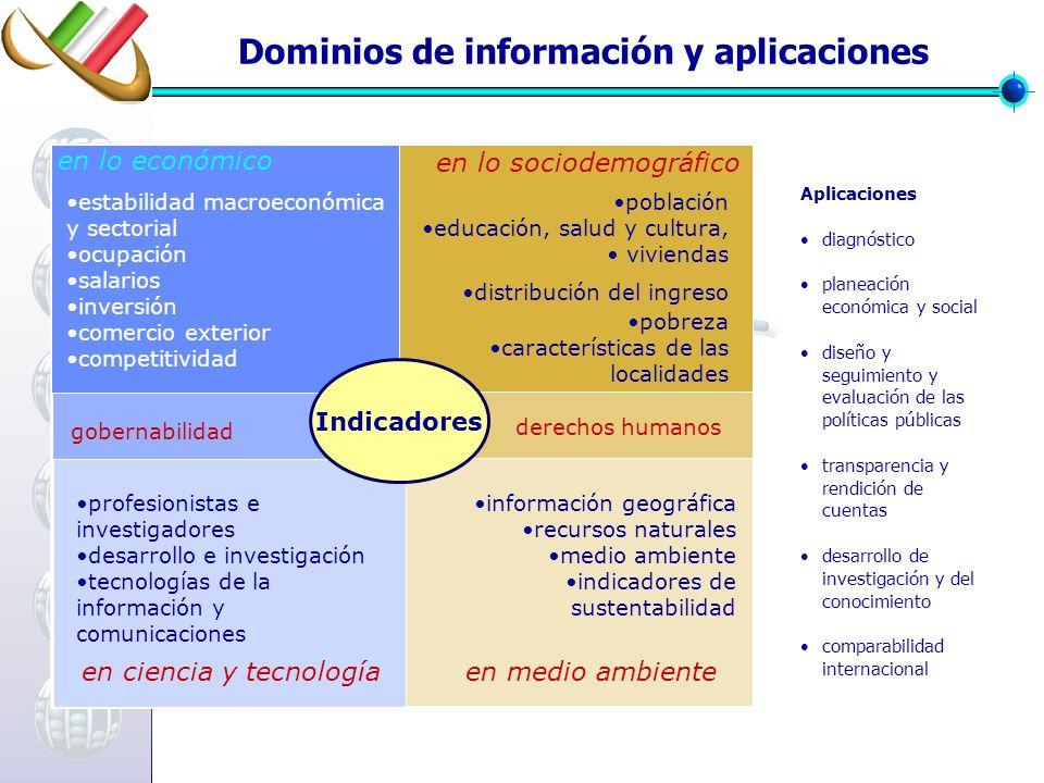 en lo económico en lo sociodemográfico población educación, salud y cultura, viviendas distribución del ingreso pobreza características de las localid