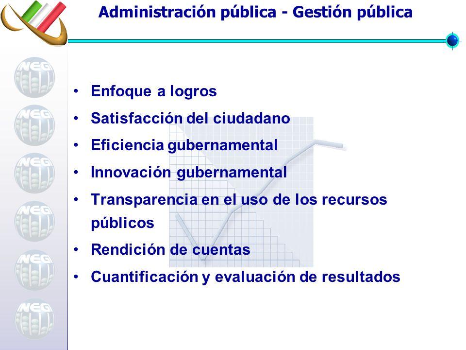 Administración pública - Gestión pública Enfoque a logros Satisfacción del ciudadano Eficiencia gubernamental Innovación gubernamental Transparencia en el uso de los recursos públicos Rendición de cuentas Cuantificación y evaluación de resultados