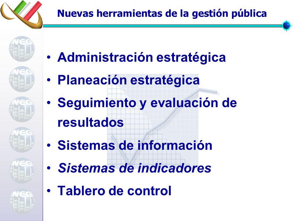 Nuevas herramientas de la gestión pública Administración estratégica Planeación estratégica Seguimiento y evaluación de resultados Sistemas de información Sistemas de indicadores Tablero de control