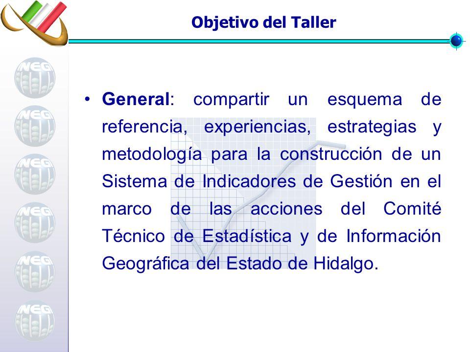 Objetivo del Taller General: compartir un esquema de referencia, experiencias, estrategias y metodología para la construcción de un Sistema de Indicad