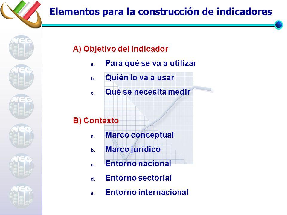 Elementos para la construcción de indicadores A) Objetivo del indicador a. Para qué se va a utilizar b. Quién lo va a usar c. Qué se necesita medir B)