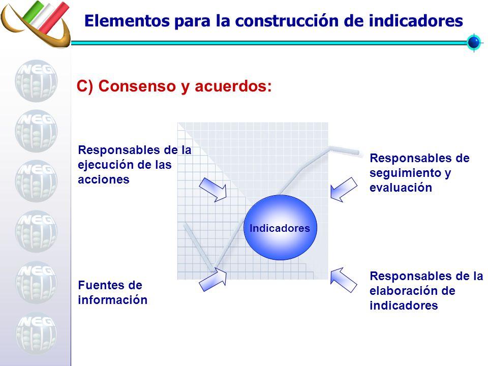 Responsables de la ejecución de las acciones Responsables de seguimiento y evaluación Fuentes de información Responsables de la elaboración de indicadores Indicadores Elementos para la construcción de indicadores C) Consenso y acuerdos: