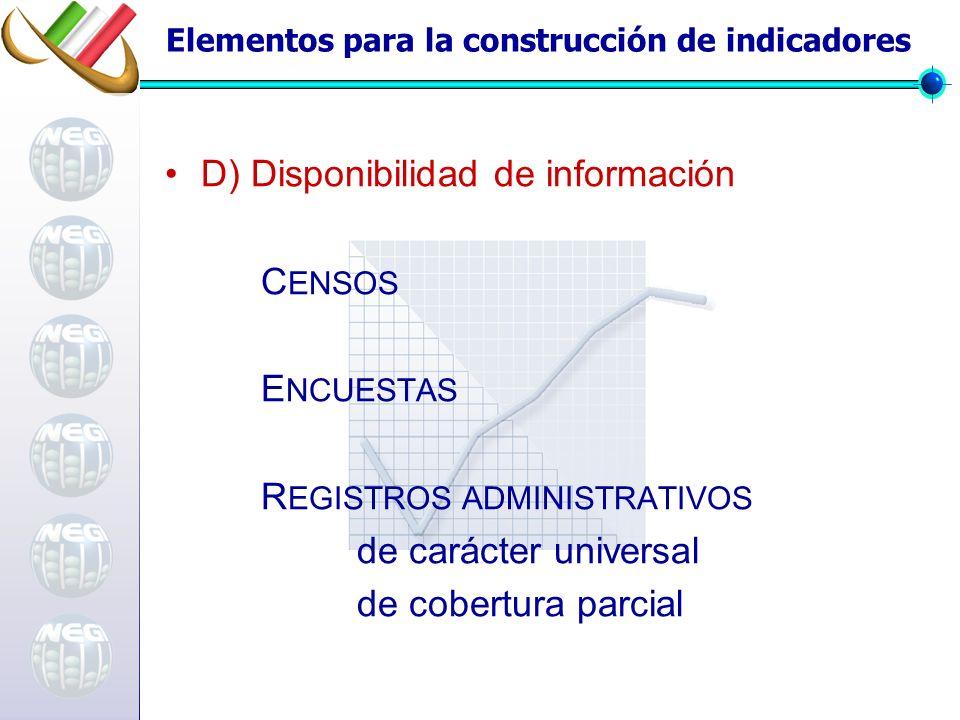 Elementos para la construcción de indicadores D) Disponibilidad de información C ENSOS E NCUESTAS R EGISTROS ADMINISTRATIVOS de carácter universal de cobertura parcial