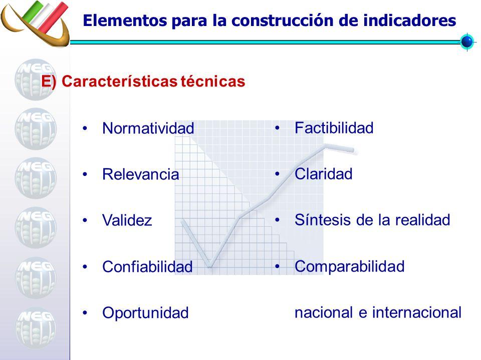 Normatividad Relevancia Validez Confiabilidad Oportunidad Factibilidad Claridad Síntesis de la realidad Comparabilidad nacional e internacional Elementos para la construcción de indicadores E) Características técnicas