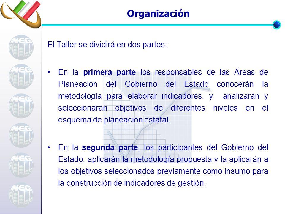 Organización El Taller se dividirá en dos partes: En la primera parte los responsables de las Áreas de Planeación del Gobierno del Estado conocerán la