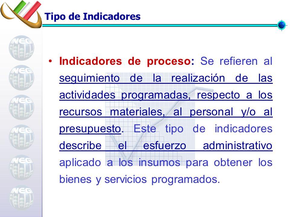 Tipo de Indicadores Indicadores de proceso: Se refieren al seguimiento de la realización de las actividades programadas, respecto a los recursos materiales, al personal y/o al presupuesto.