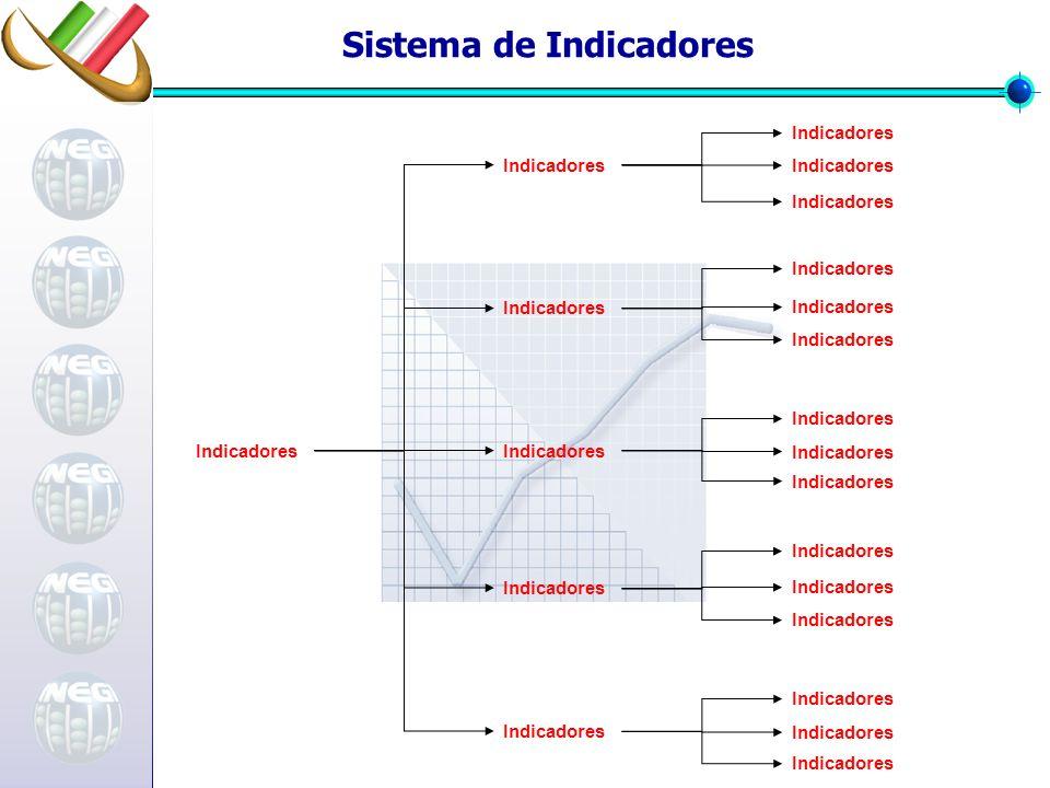 Sistema de Indicadores Indicadores