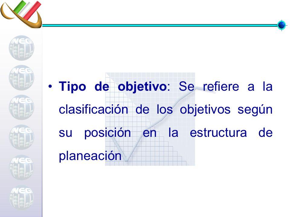 Tipo de objetivo: Se refiere a la clasificación de los objetivos según su posición en la estructura de planeación