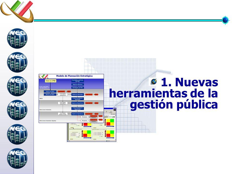 1. Nuevas herramientas de la gestión pública