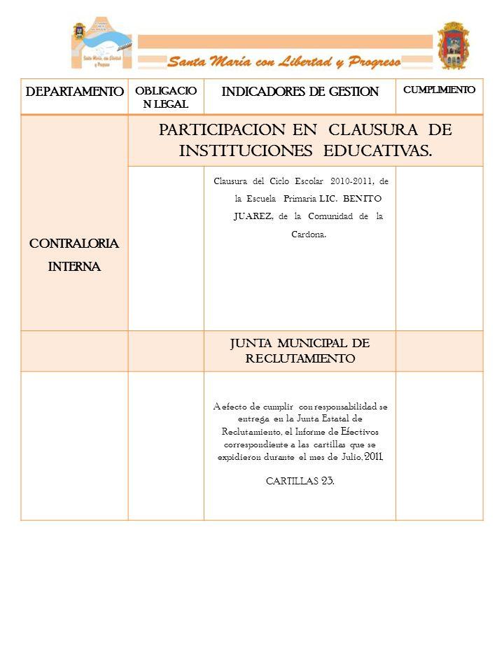 DEPARTAMENTO OBLIGACIO N LEGAL INDICADORES DE GESTION CUMPLIMIENTO CONTRALORIA INTERNA PARTICIPACION EN CLAUSURA DE INSTITUCIONES EDUCATIVAS. Clausura