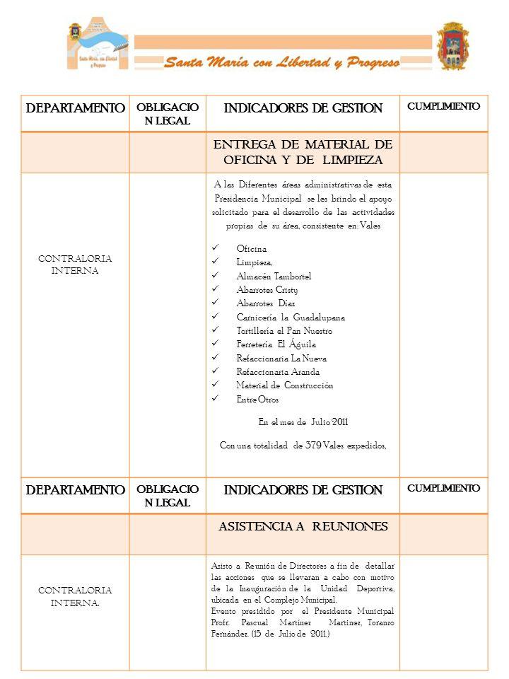 DEPARTAMENTO OBLIGACIO N LEGAL INDICADORES DE GESTION CUMPLIMIENTO ENTREGA DE MATERIAL DE OFICINA Y DE LIMPIEZA CONTRALORIA INTERNA A las Diferentes á