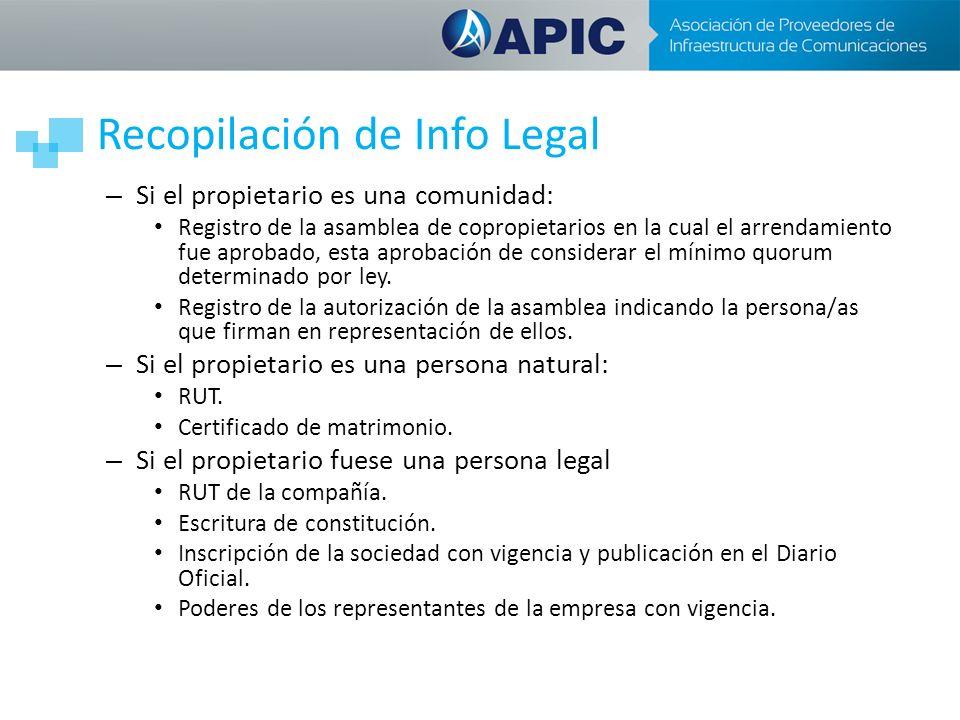 Recopilación de Info Legal – Si el propietario es una comunidad: Registro de la asamblea de copropietarios en la cual el arrendamiento fue aprobado, esta aprobación de considerar el mínimo quorum determinado por ley.