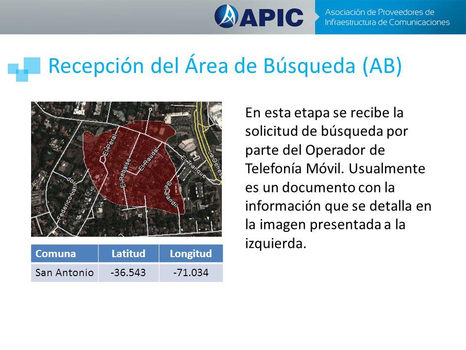 Recepción del Área de Búsqueda (AB) ComunaLatitudLongitud San Antonio-36.543-71.034 En esta etapa se recibe la solicitud de búsqueda por parte del Ope