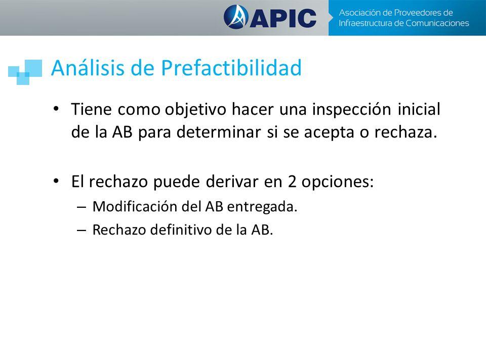 Análisis de Prefactibilidad Tiene como objetivo hacer una inspección inicial de la AB para determinar si se acepta o rechaza. El rechazo puede derivar