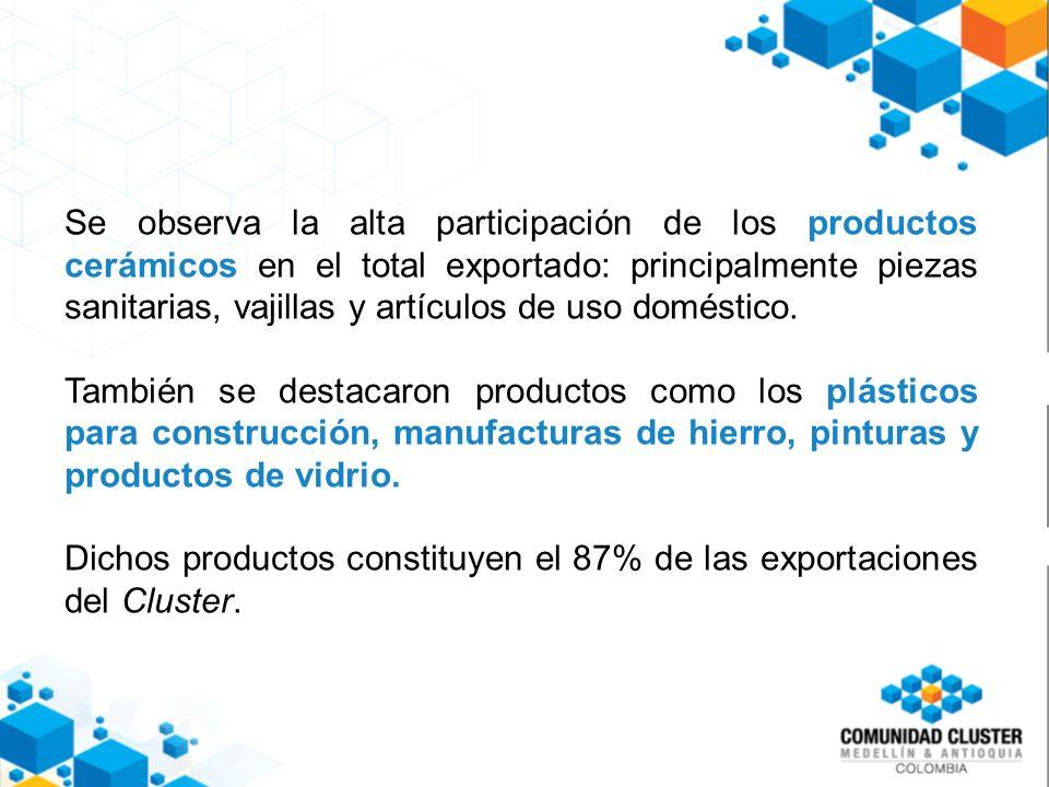Se observa la alta participación de los productos cerámicos en el total exportado: principalmente piezas sanitarias, vajillas y artículos de uso doméstico.