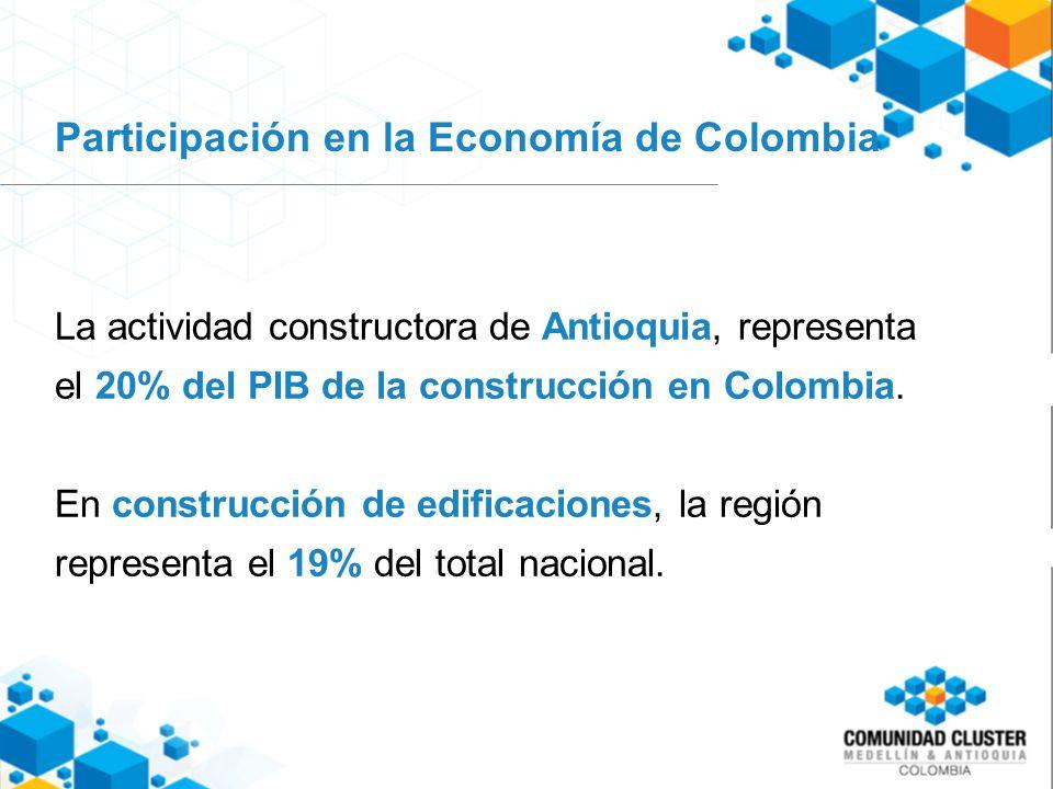 Participación en la Economía de Colombia La actividad constructora de Antioquia, representa el 20% del PIB de la construcción en Colombia.