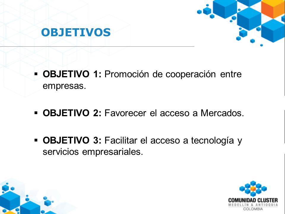 OBJETIVOS OBJETIVO 1: Promoción de cooperación entre empresas.