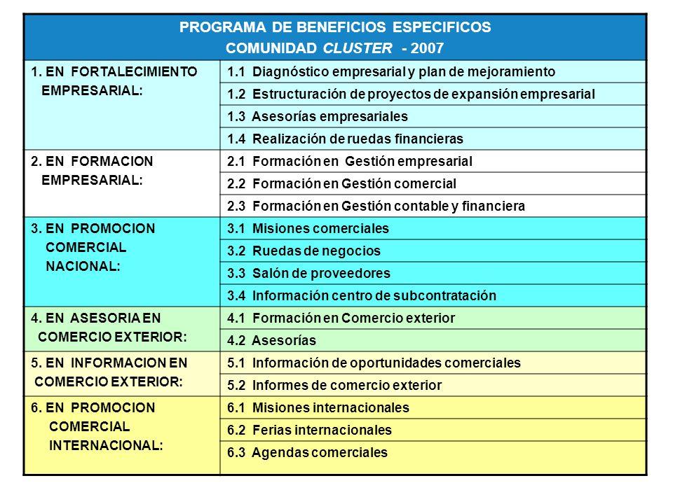 PROGRAMA DE BENEFICIOS ESPECIFICOS COMUNIDAD CLUSTER - 2007 1.