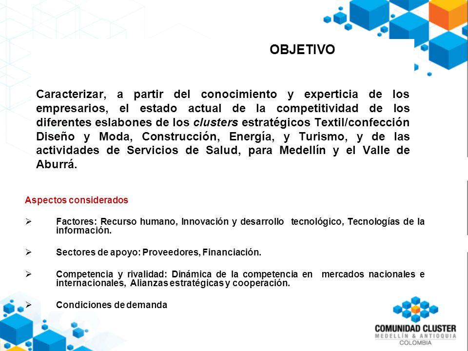 OBJETIVO Caracterizar, a partir del conocimiento y experticia de los empresarios, el estado actual de la competitividad de los diferentes eslabones de los clusters estratégicos Textil/confección Diseño y Moda, Construcción, Energía, y Turismo, y de las actividades de Servicios de Salud, para Medellín y el Valle de Aburrá.