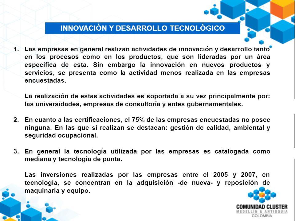 INNOVACIÓN Y DESARROLLO TECNOLÓGICO 1.Las empresas en general realizan actividades de innovación y desarrollo tanto en los procesos como en los productos, que son lideradas por un área específica de esta.