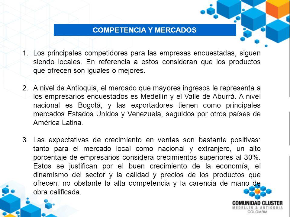 COMPETENCIA Y MERCADOS 1.Los principales competidores para las empresas encuestadas, siguen siendo locales.