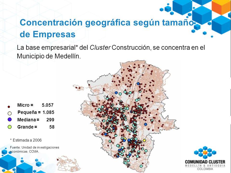 Concentración geográfica según tamaño de Empresas Micro = 5.057 Pequeña = 1.085 Mediana = 299 Grande = 58 * Estimada a 2006 Fuente: Unidad de investigaciones económicas.