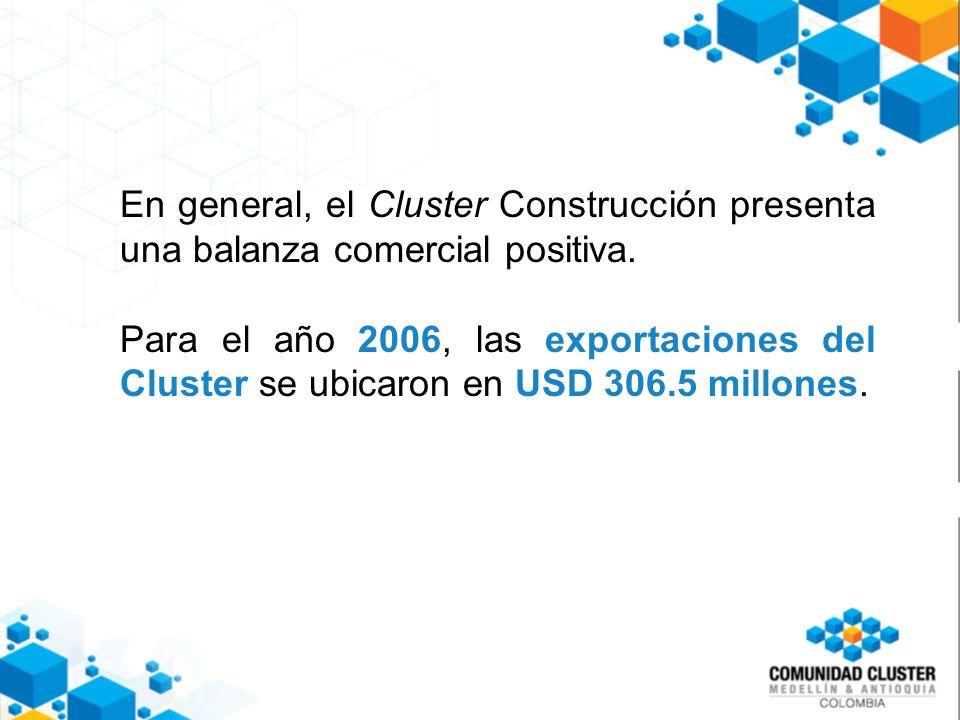 En general, el Cluster Construcción presenta una balanza comercial positiva.